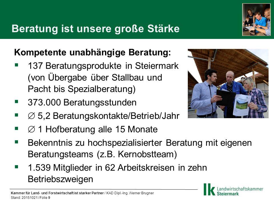Beratung ist unsere große Stärke Kompetente unabhängige Beratung:  137 Beratungsprodukte in Steiermark (von Übergabe über Stallbau und Pacht bis Spezialberatung)  373.000 Beratungsstunden   5,2 Beratungskontakte/Betrieb/Jahr   1 Hofberatung alle 15 Monate  Bekenntnis zu hochspezialisierter Beratung mit eigenen Beratungsteams (z.B.