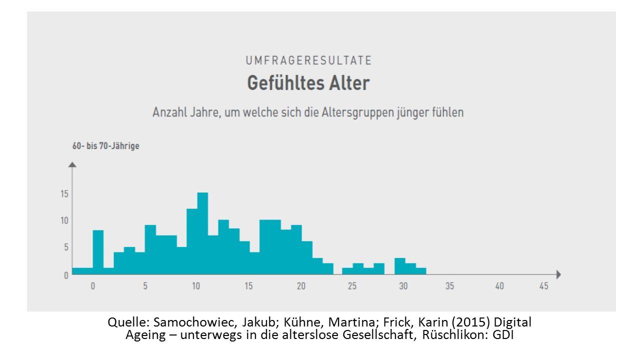 Quelle: Samochowiec, Jakub; Kühne, Martina; Frick, Karin (2015) Digital Ageing – unterwegs in die alterslose Gesellschaft, Rüschlikon: GDI