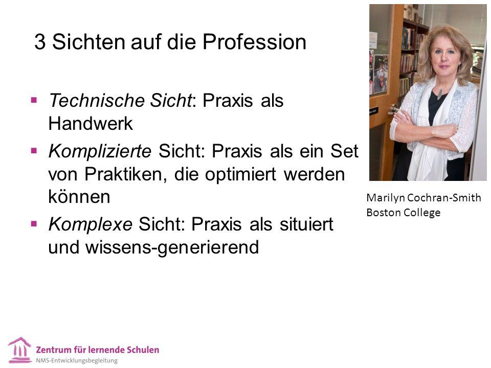 3 Sichten auf die Profession  Technische Sicht: Praxis als Handwerk  Komplizierte Sicht: Praxis als ein Set von Praktiken, die optimiert werden können  Komplexe Sicht: Praxis als situiert und wissens-generierend Marilyn Cochran-Smith Boston College