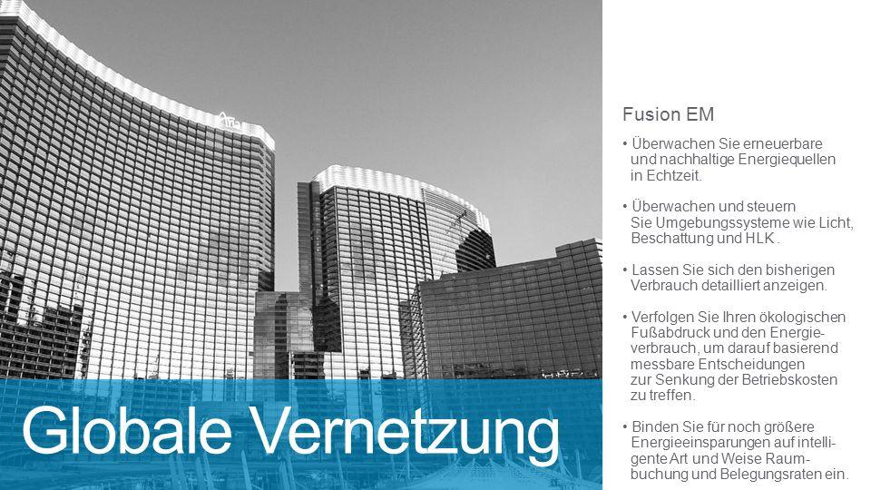 Fusion EM Überwachen Sie erneuerbare und nachhaltige Energiequellen in Echtzeit.