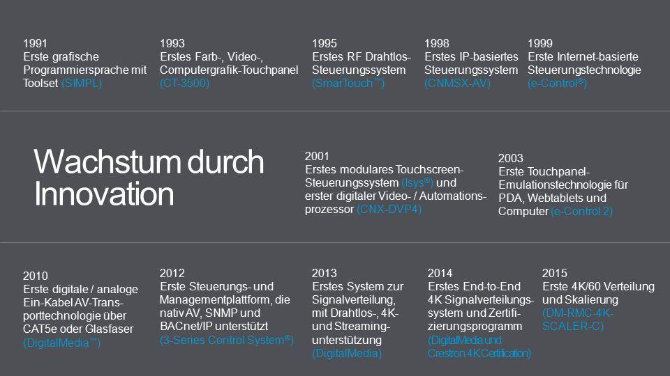 1991 Erste grafische Programmiersprache mit Toolset (SIMPL) 1993 Erstes Farb-, Video-, Computergrafik-Touchpanel (CT-3500) 1995 Erstes RF Drahtlos- Steuerungssystem (SmarTouch ™ ) 1998 Erstes IP-basiertes Steuerungssystem (CNMSX-AV) 1999 Erste Internet-basierte Steuerungstechnologie (e-Control ® ) 2001 Erstes modulares Touchscreen- Steuerungssystem (Isys ® ) und erster digitaler Video- / Automations- prozessor (CNX-DVP4) 2003 Erste Touchpanel- Emulationstechnologie für PDA, Webtablets und Computer (e-Control 2) 2010 Erste digitale / analoge Ein-Kabel AV-Trans- porttechnologie über CAT5e oder Glasfaser (DigitalMedia ™ ) 2012 Erste Steuerungs- und Managementplattform, die nativ AV, SNMP und BACnet/IP unterstützt (3-Series Control System ® ) 2013 Erstes System zur Signalverteilung, mit Drahtlos-, 4K- und Streaming- unterstützung (DigitalMedia) 2014 Erstes End-to-End 4K Signalverteilungs- system und Zertifi- zierungsprogramm (DigitalMedia und Crestron 4K Certification) 2015 Erste 4K/60 Verteilung und Skalierung (DM-RMC-4K- SCALER-C)