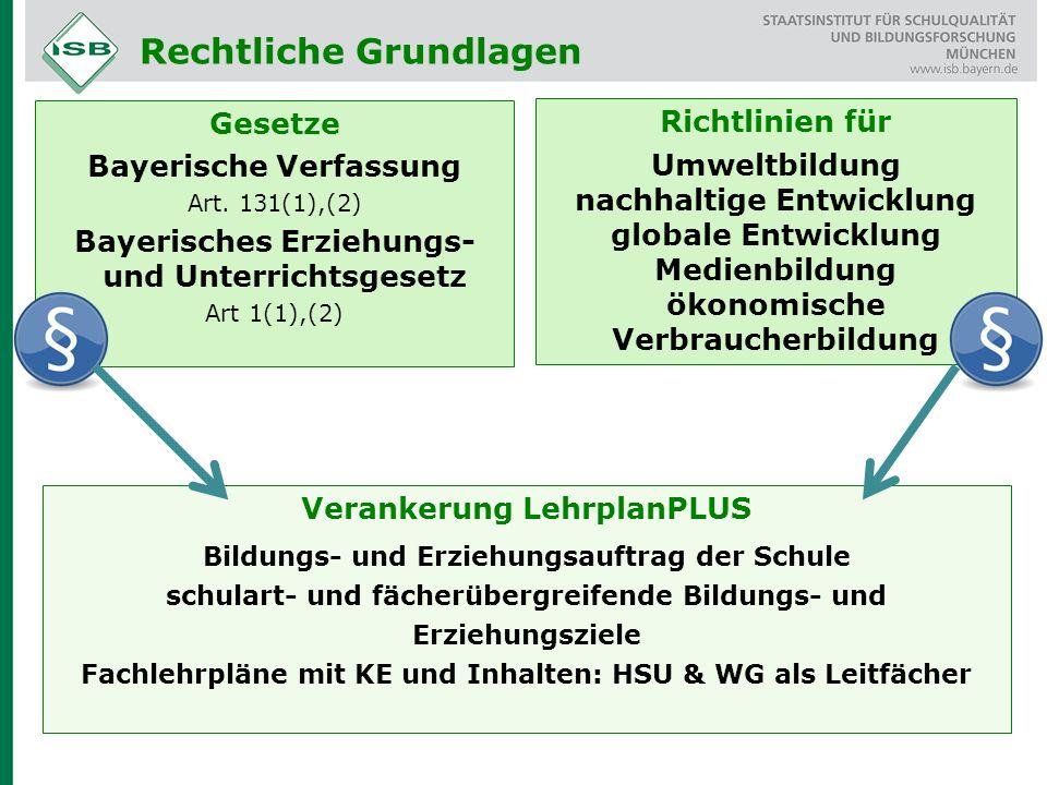 Richtlinien für Umweltbildung nachhaltige Entwicklung globale Entwicklung Medienbildung ökonomische Verbraucherbildung Gesetze Bayerische Verfassung Art.