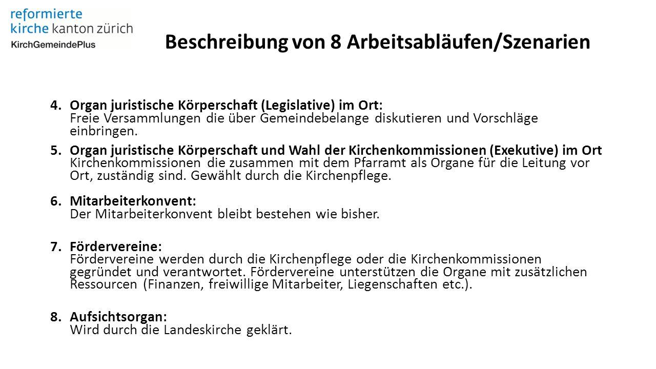 Beschreibung von 8 Arbeitsabläufen/Szenarien 4.Organ juristische Körperschaft (Legislative) im Ort: Freie Versammlungen die über Gemeindebelange diskutieren und Vorschläge einbringen.