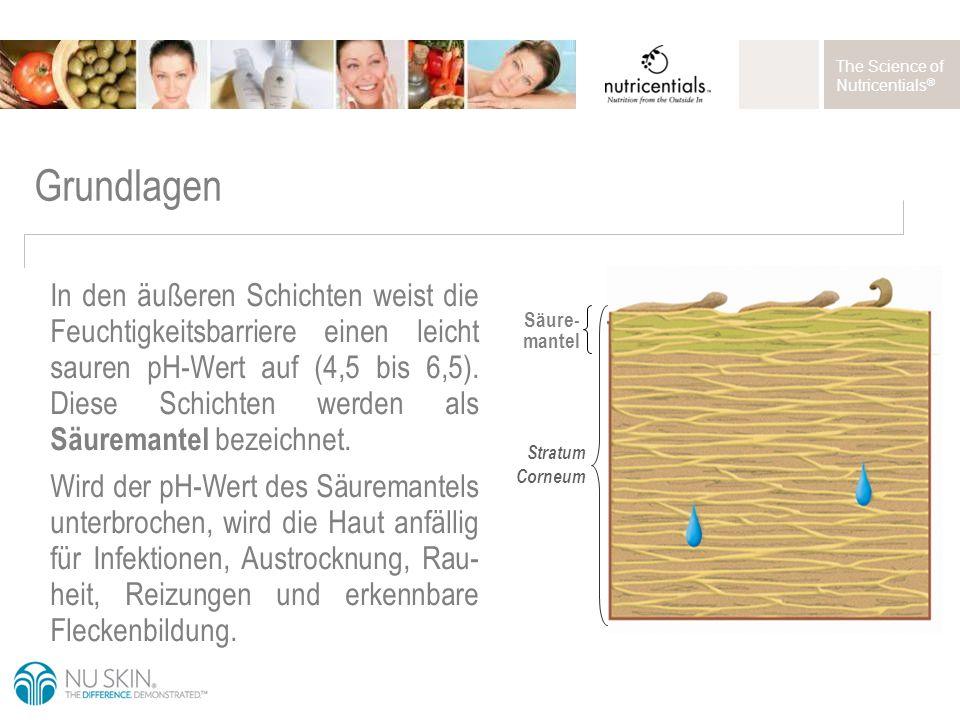 The Science of Nutricentials ® Grundlagen In den äußeren Schichten weist die Feuchtigkeitsbarriere einen leicht sauren pH-Wert auf (4,5 bis 6,5).