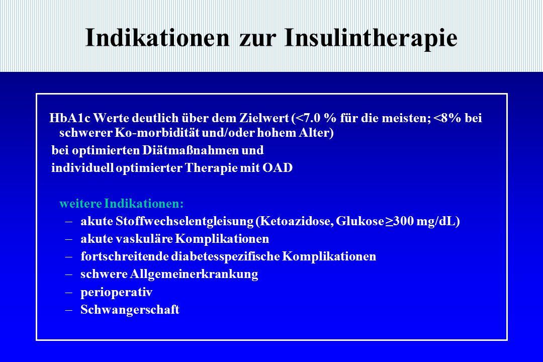 HbA1c Werte deutlich über dem Zielwert (<7.0 % für die meisten; <8% bei schwerer Ko-morbidität und/oder hohem Alter) bei optimierten Diätmaßnahmen und individuell optimierter Therapie mit OAD weitere Indikationen: –akute Stoffwechselentgleisung (Ketoazidose, Glukose ≥300 mg/dL) –akute vaskuläre Komplikationen –fortschreitende diabetesspezifische Komplikationen –schwere Allgemeinerkrankung –perioperativ –Schwangerschaft Indikationen zur Insulintherapie