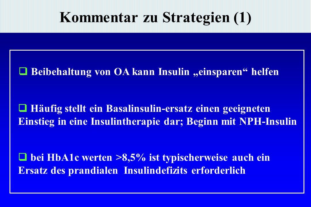 """Kommentar zu Strategien (1)  Beibehaltung von OA kann Insulin """"einsparen helfen  Häufig stellt ein Basalinsulin-ersatz einen geeigneten Einstieg in eine Insulintherapie dar; Beginn mit NPH-Insulin  bei HbA1c werten >8,5% ist typischerweise auch ein Ersatz des prandialen Insulindefizits erforderlich"""