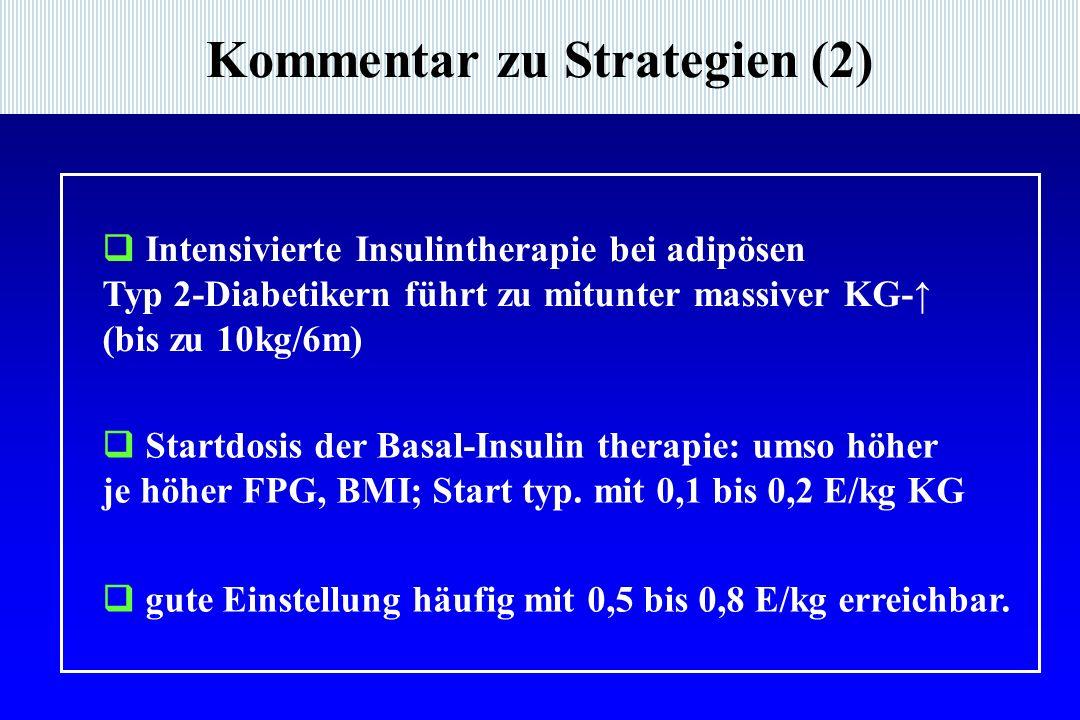 Kommentar zu Strategien (2)  Intensivierte Insulintherapie bei adipösen Typ 2-Diabetikern führt zu mitunter massiver KG-↑ (bis zu 10kg/6m)  Startdosis der Basal-Insulin therapie: umso höher je höher FPG, BMI; Start typ.