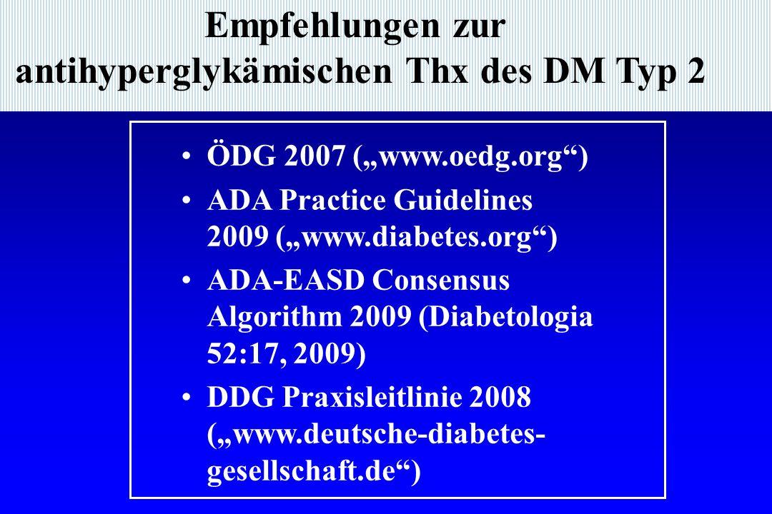 """Empfehlungen zur antihyperglykämischen Thx des DM Typ 2 ÖDG 2007 (""""www.oedg.org ) ADA Practice Guidelines 2009 (""""www.diabetes.org ) ADA-EASD Consensus Algorithm 2009 (Diabetologia 52:17, 2009) DDG Praxisleitlinie 2008 (""""www.deutsche-diabetes- gesellschaft.de )"""