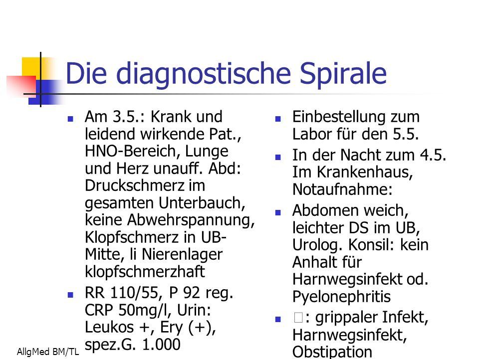 AllgMed BM/TL Die diagnostische Spirale Am 3.5.: Krank und leidend wirkende Pat., HNO-Bereich, Lunge und Herz unauff.