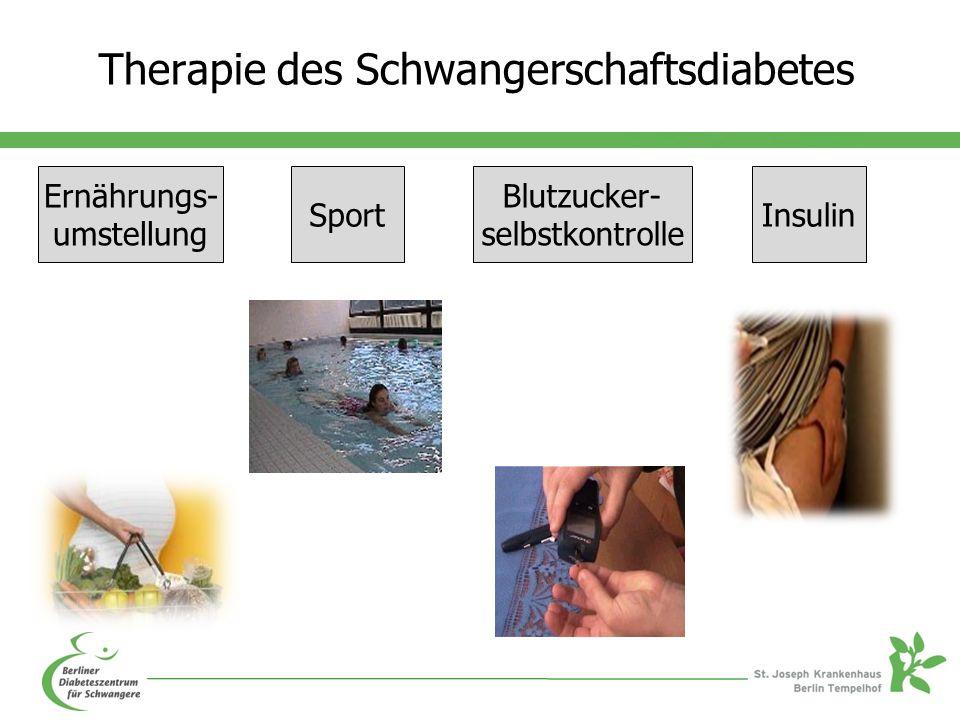 Therapie des Schwangerschaftsdiabetes Ernährungs- umstellung Sport Blutzucker- selbstkontrolle Insulin
