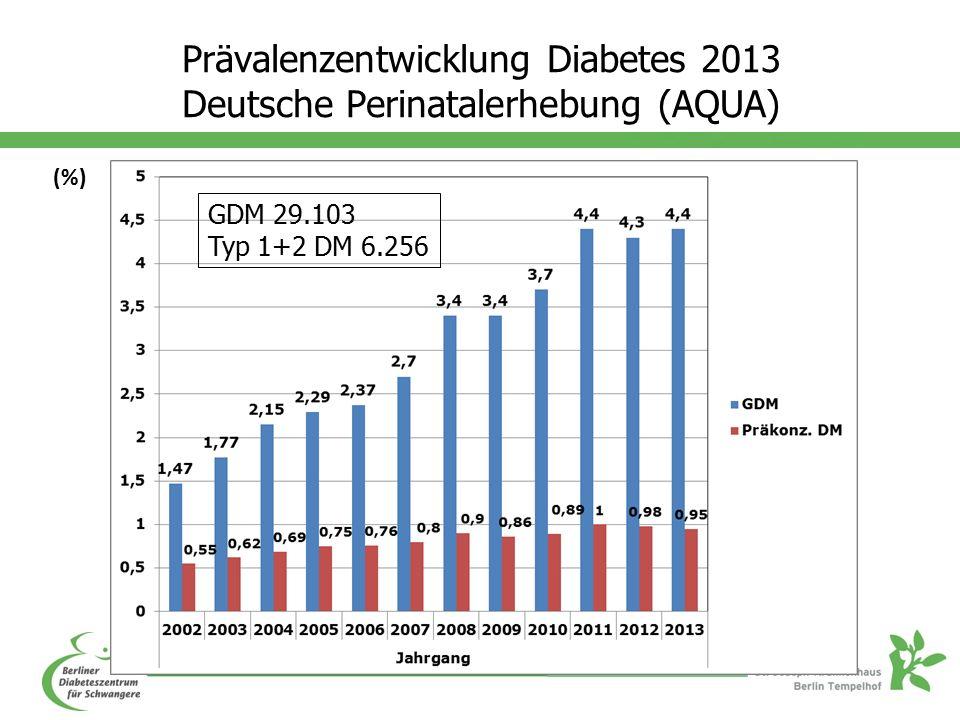 www.deutsche.diabetes-gesellschaft.de Langversion – Praxisversion- Patientenversion Gültig bis 8/2016