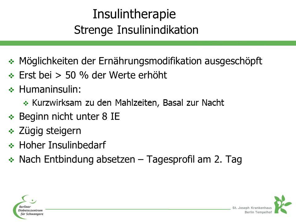 Insulintherapie Strenge Insulinindikation  Möglichkeiten der Ernährungsmodifikation ausgeschöpft  Erst bei > 50 % der Werte erhöht  Humaninsulin:  Kurzwirksam zu den Mahlzeiten, Basal zur Nacht  Beginn nicht unter 8 IE  Zügig steigern  Hoher Insulinbedarf  Nach Entbindung absetzen – Tagesprofil am 2.