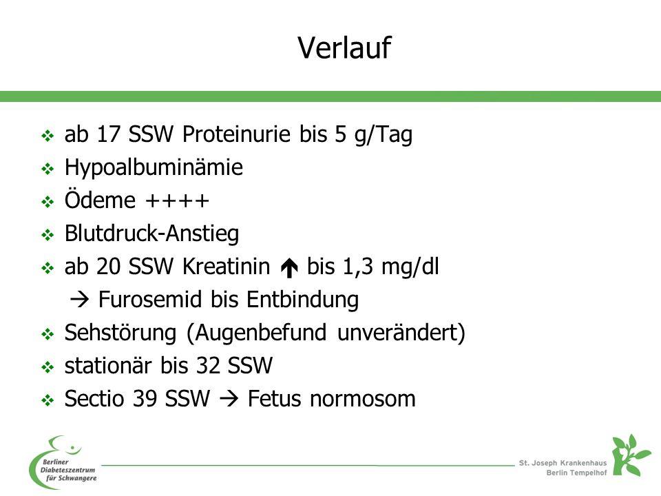 Verlauf  ab 17 SSW Proteinurie bis 5 g/Tag  Hypoalbuminämie  Ödeme ++++  Blutdruck-Anstieg  ab 20 SSW Kreatinin  bis 1,3 mg/dl  Furosemid bis Entbindung  Sehstörung (Augenbefund unverändert)  stationär bis 32 SSW  Sectio 39 SSW  Fetus normosom