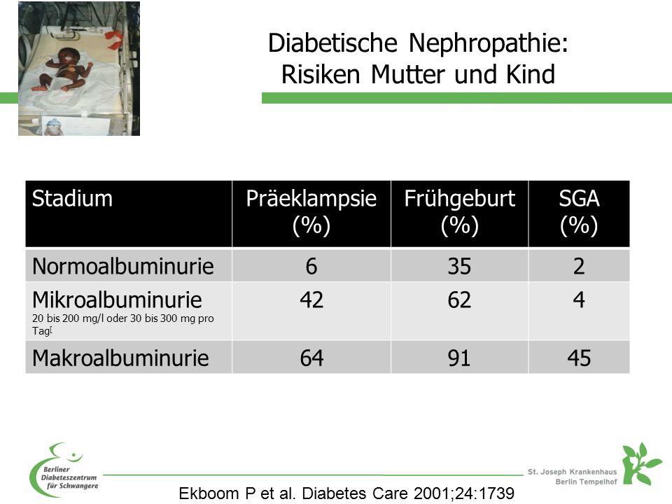 StadiumPräeklampsie (%) Frühgeburt (%) SGA (%) Normoalbuminurie6352 Mikroalbuminurie 20 bis 200 mg/l oder 30 bis 300 mg pro Tag [ 42624 Makroalbuminurie649145 Ekboom P et al.