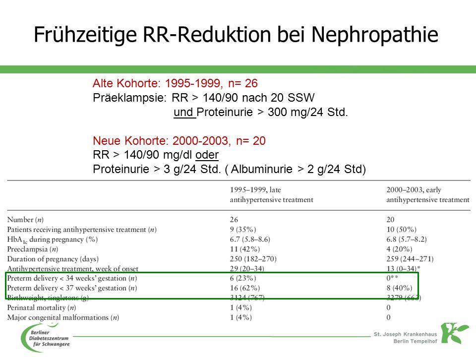 Frühzeitige RR-Reduktion bei Nephropathie Alte Kohorte: 1995-1999, n= 26 Präeklampsie: RR > 140/90 nach 20 SSW und Proteinurie > 300 mg/24 Std.