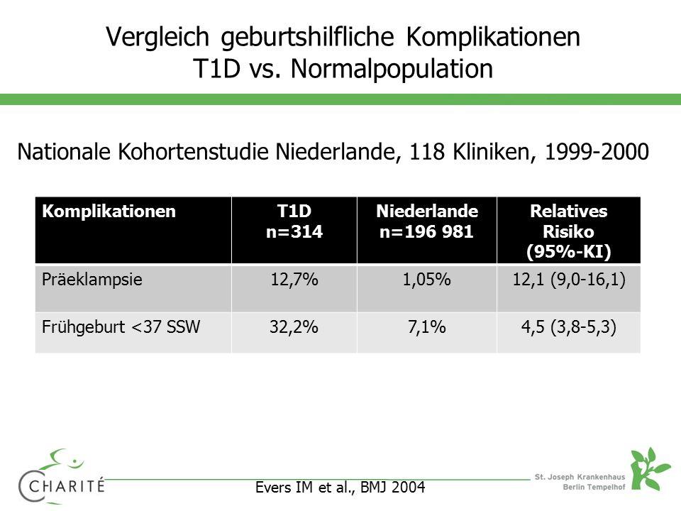Vergleich geburtshilfliche Komplikationen T1D vs.