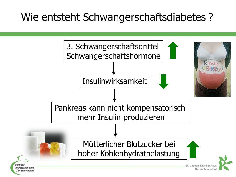 Wie entsteht Schwangerschaftsdiabetes . 3.
