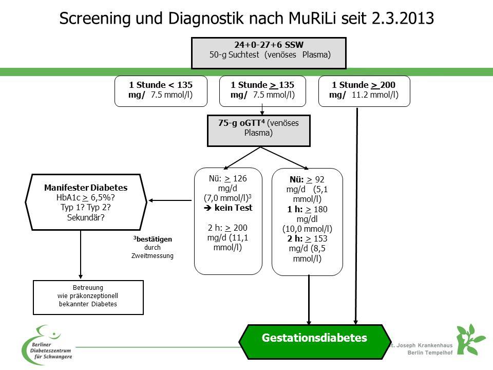 75-g oGTT 4 (venöses Plasma) Gestationsdiabetes Manifester Diabetes HbA1c > 6,5%.