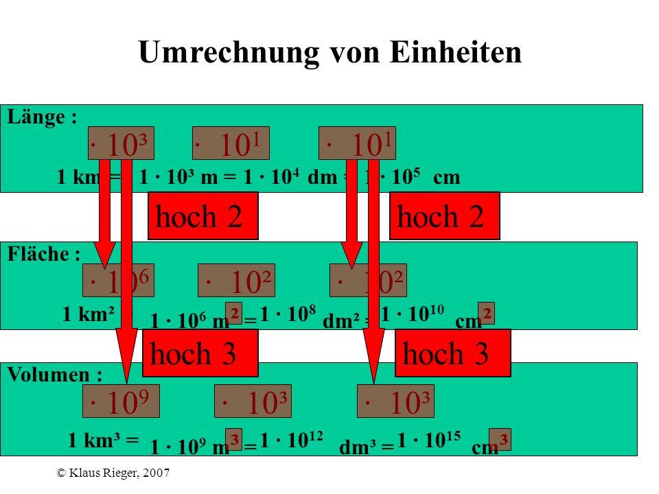 Umrechnung von Einheiten Länge : 1 km = 1 km² = 1 km³ = Fläche : Volumen : 1 · 10³ m = dm = cm 1 · 10 6 m ² = dm² = cm ² 1 · 10 9 m ³ = dm³ = cm ³ · 10³ · 10 6 · 10 9 1 · 10 4 1 · 10 8 · 10 1 · 10² · 10³ 1 · 10 12 · 10 1 1 · 10 5 · 10² 1 · 10 10 · 10³ 1 · 10 15 hoch 2 hoch 3 hoch 2 hoch 3