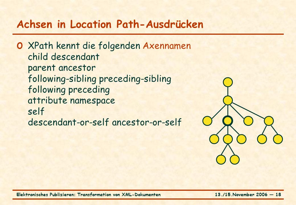 13./15.November 2006 ― 18Elektronisches Publizieren: Transformation von XML-Dokumenten Achsen in Location Path-Ausdrücken o XPath kennt die folgenden Axennamen child descendant parent ancestor following-sibling preceding-sibling following preceding attribute namespace self descendant-or-self ancestor-or-self