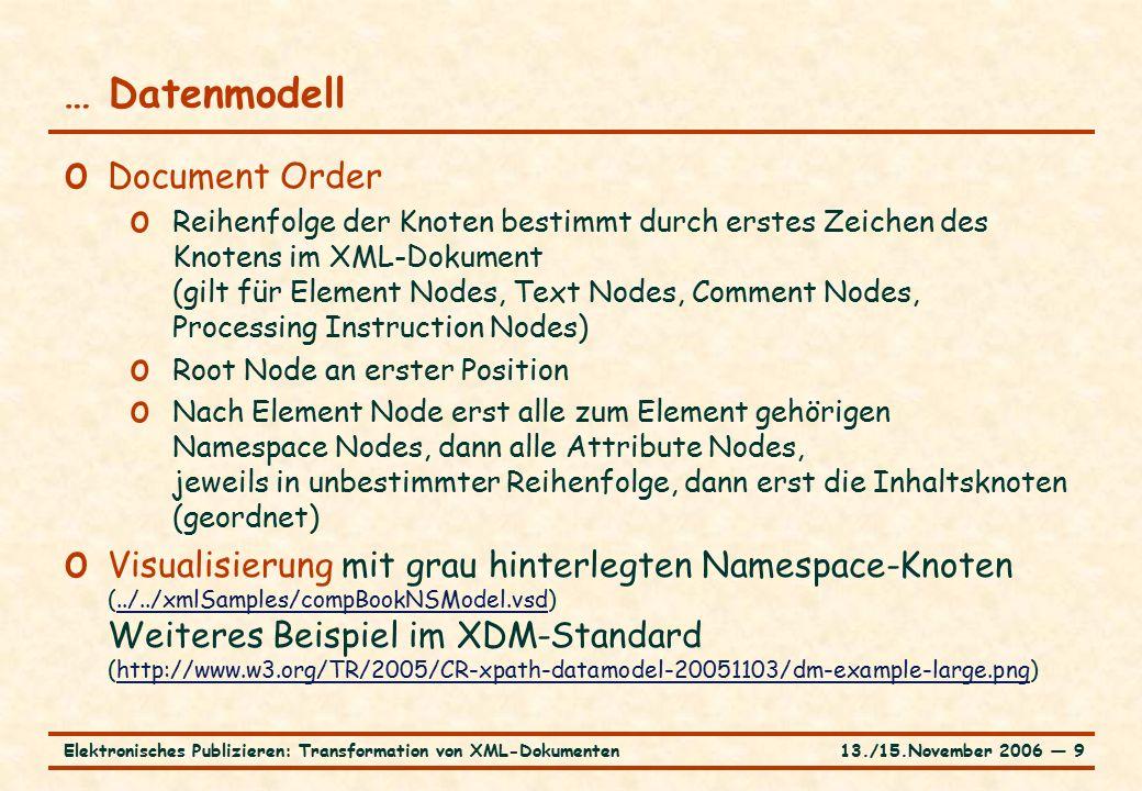 13./15.November 2006 ― 9Elektronisches Publizieren: Transformation von XML-Dokumenten … Datenmodell o Document Order o Reihenfolge der Knoten bestimmt durch erstes Zeichen des Knotens im XML-Dokument (gilt für Element Nodes, Text Nodes, Comment Nodes, Processing Instruction Nodes) o Root Node an erster Position o Nach Element Node erst alle zum Element gehörigen Namespace Nodes, dann alle Attribute Nodes, jeweils in unbestimmter Reihenfolge, dann erst die Inhaltsknoten (geordnet) o Visualisierung mit grau hinterlegten Namespace-Knoten (../../xmlSamples/compBookNSModel.vsd) Weiteres Beispiel im XDM-Standard (http://www.w3.org/TR/2005/CR-xpath-datamodel-20051103/dm-example-large.png)../../xmlSamples/compBookNSModel.vsdhttp://www.w3.org/TR/2005/CR-xpath-datamodel-20051103/dm-example-large.png