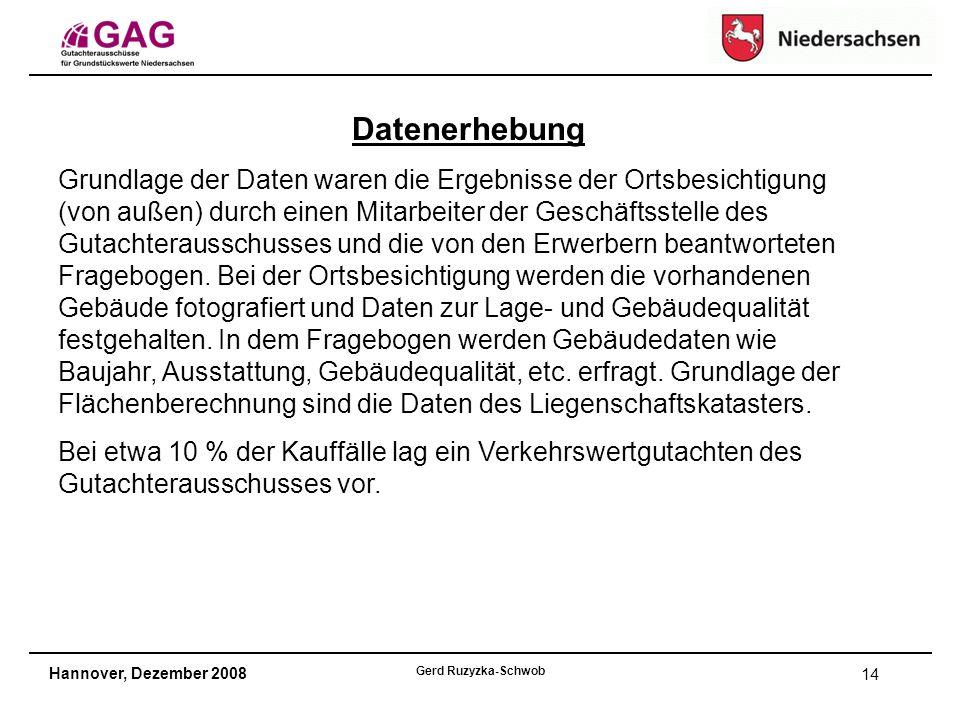 Hannover, Dezember 2008 Gerd Ruzyzka-Schwob 14 Datenerhebung Grundlage der Daten waren die Ergebnisse der Ortsbesichtigung (von außen) durch einen Mitarbeiter der Geschäftsstelle des Gutachterausschusses und die von den Erwerbern beantworteten Fragebogen.