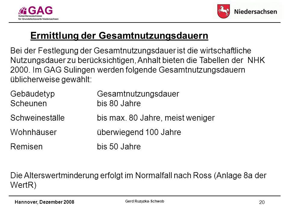 Hannover, Dezember 2008 Gerd Ruzyzka-Schwob 20 Ermittlung der Gesamtnutzungsdauern Bei der Festlegung der Gesamtnutzungsdauer ist die wirtschaftliche Nutzungsdauer zu berücksichtigen, Anhalt bieten die Tabellen der NHK 2000.