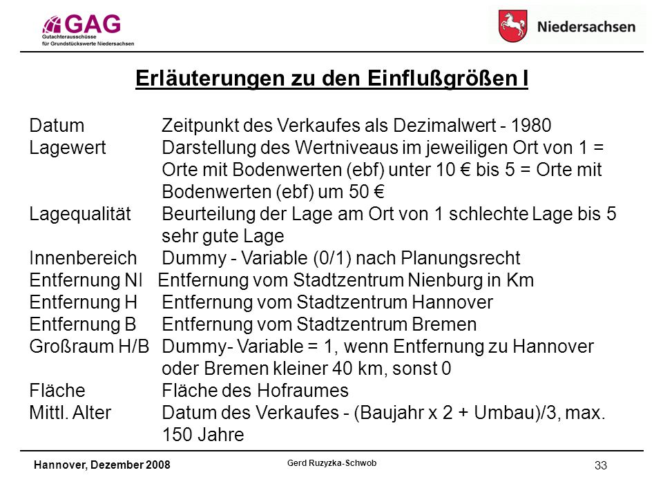 Hannover, Dezember 2008 Gerd Ruzyzka-Schwob 33 Erläuterungen zu den Einflußgrößen I DatumZeitpunkt des Verkaufes als Dezimalwert - 1980 LagewertDarstellung des Wertniveaus im jeweiligen Ort von 1 = Orte mit Bodenwerten (ebf) unter 10 € bis 5 = Orte mit Bodenwerten (ebf) um 50 € LagequalitätBeurteilung der Lage am Ort von 1 schlechte Lage bis 5 sehr gute Lage InnenbereichDummy - Variable (0/1) nach Planungsrecht Entfernung NI Entfernung vom Stadtzentrum Nienburg in Km Entfernung HEntfernung vom Stadtzentrum Hannover Entfernung BEntfernung vom Stadtzentrum Bremen Großraum H/BDummy- Variable = 1, wenn Entfernung zu Hannover oder Bremen kleiner 40 km, sonst 0 FlächeFläche des Hofraumes Mittl.