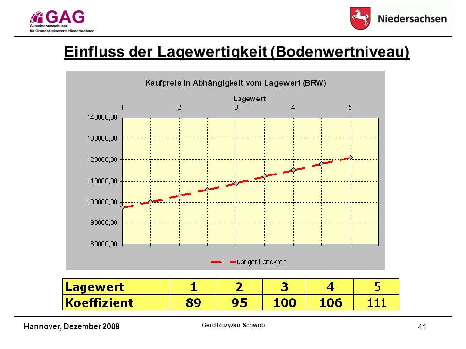 Hannover, Dezember 2008 Gerd Ruzyzka-Schwob 41 Einfluss der Lagewertigkeit (Bodenwertniveau)