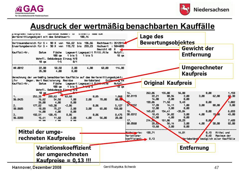 Hannover, Dezember 2008 Gerd Ruzyzka-Schwob 47 Lage des Bewertungsobjektes Gewicht der Entfernung Umgerechneter Kaufpreis Original Kaufpreis Mittel der umge- rechneten Kaufpreise Variationskoeffizient der umgerechneten Kaufpreise = 0,13 !!.