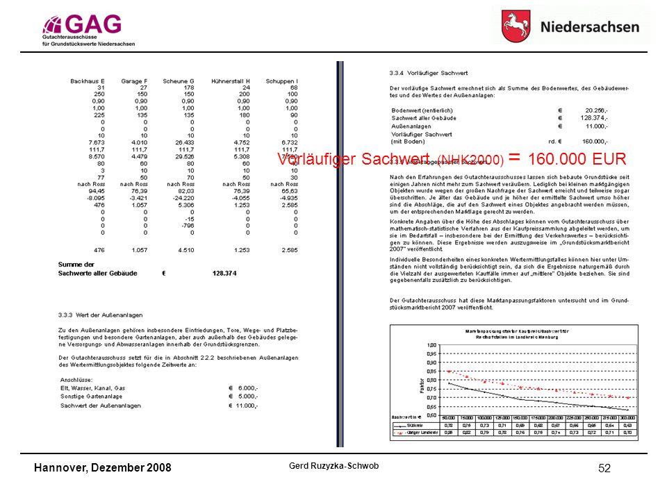 Hannover, Dezember 2008 Gerd Ruzyzka-Schwob 52 Vorläufiger Sachwert (NHK2000) = 160.000 EUR