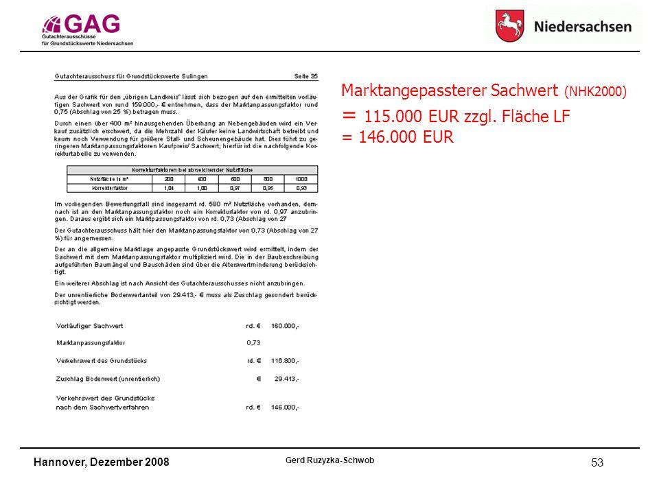 Hannover, Dezember 2008 Gerd Ruzyzka-Schwob 53 Marktangepassterer Sachwert (NHK2000) = 115.000 EUR zzgl. Fläche LF = 146.000 EUR