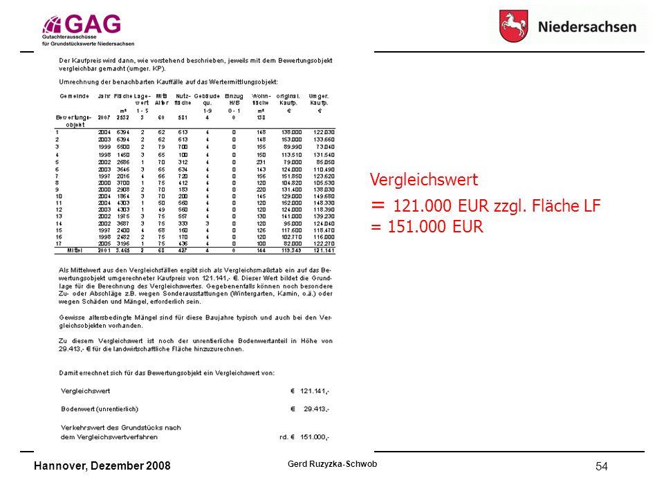 Hannover, Dezember 2008 Gerd Ruzyzka-Schwob 54 Vergleichswert = 121.000 EUR zzgl.