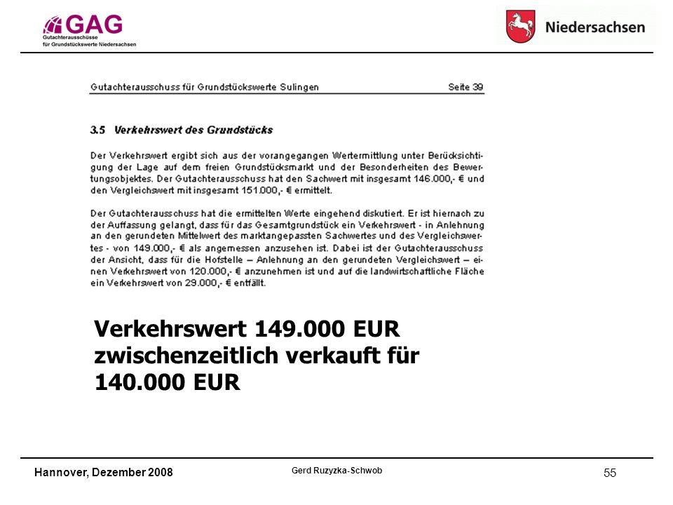 Hannover, Dezember 2008 Gerd Ruzyzka-Schwob 55 Verkehrswert 149.000 EUR zwischenzeitlich verkauft für 140.000 EUR