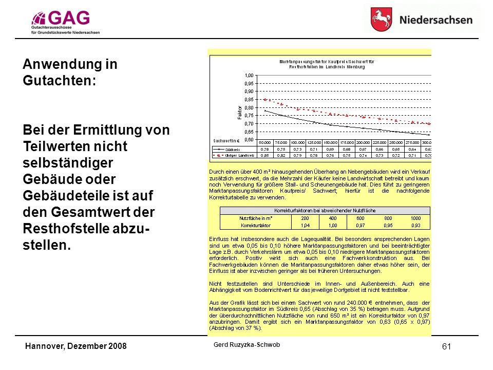 Hannover, Dezember 2008 Gerd Ruzyzka-Schwob 61 Anwendung in Gutachten: Bei der Ermittlung von Teilwerten nicht selbständiger Gebäude oder Gebäudeteile ist auf den Gesamtwert der Resthofstelle abzu- stellen.