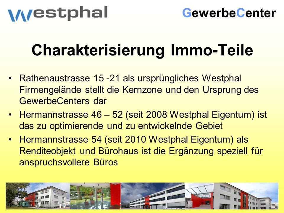 Charakterisierung Immo-Teile Rathenaustrasse 15 -21 als ursprüngliches Westphal Firmengelände stellt die Kernzone und den Ursprung des GewerbeCenters dar Hermannstrasse 46 – 52 (seit 2008 Westphal Eigentum) ist das zu optimierende und zu entwickelnde Gebiet Hermannstrasse 54 (seit 2010 Westphal Eigentum) als Renditeobjekt und Bürohaus ist die Ergänzung speziell für anspruchsvollere Büros GewerbeCenter