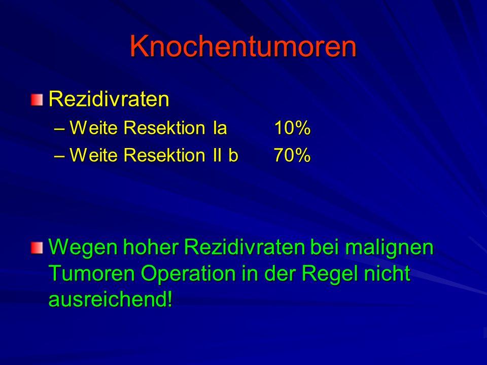 Knochentumoren Rezidivraten –Weite Resektion Ia10% –Weite Resektion II b70% Wegen hoher Rezidivraten bei malignen Tumoren Operation in der Regel nicht ausreichend!