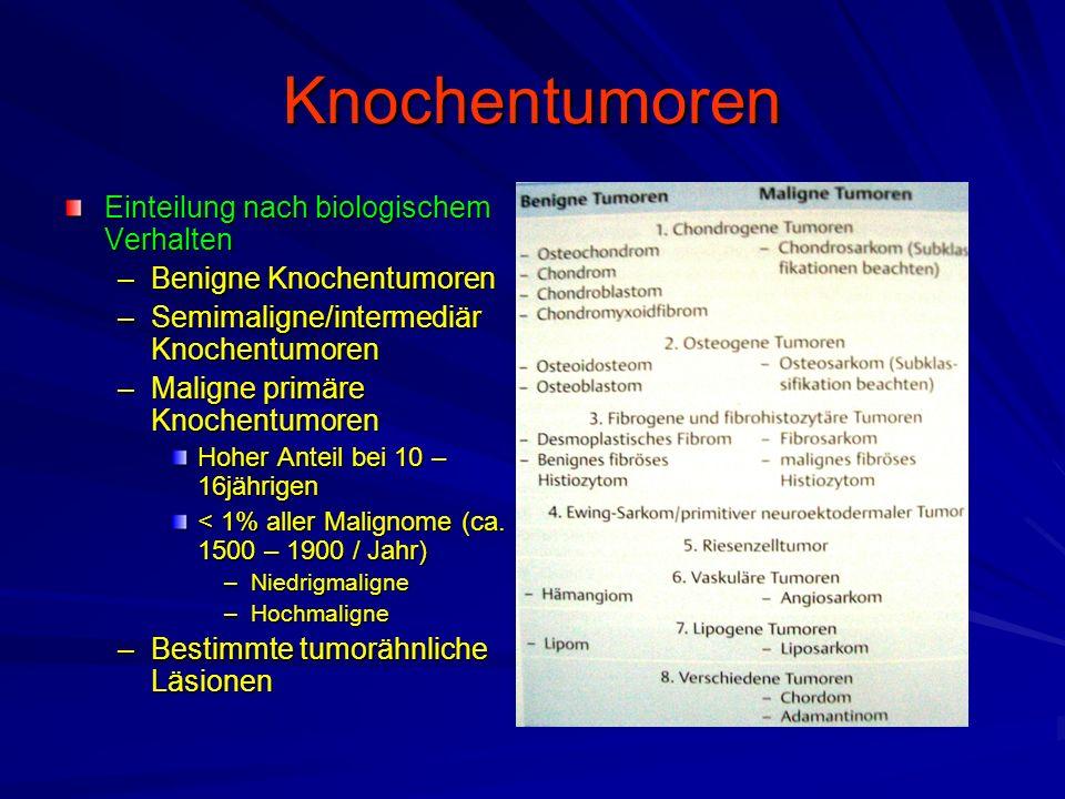 Knochentumoren Operative Tumorresektion –Exakte Definition der Tumorränder Intraläsionale Resektion –Tumorreste verbleiben immer Rezidiv 100% Marginale Resektion –Tumorreste verbleiben in der Regel Rezidiv 90% Weite Resektion –Tumorentfernung im Gesunden, Satelliten können verbleiben Rezidiv 60% Radikale Resektion –Kompartimententfernung Rezidiv 10% –Amputation –Resektion einzelner Filiae 5-Jahresrate 25 - 39%