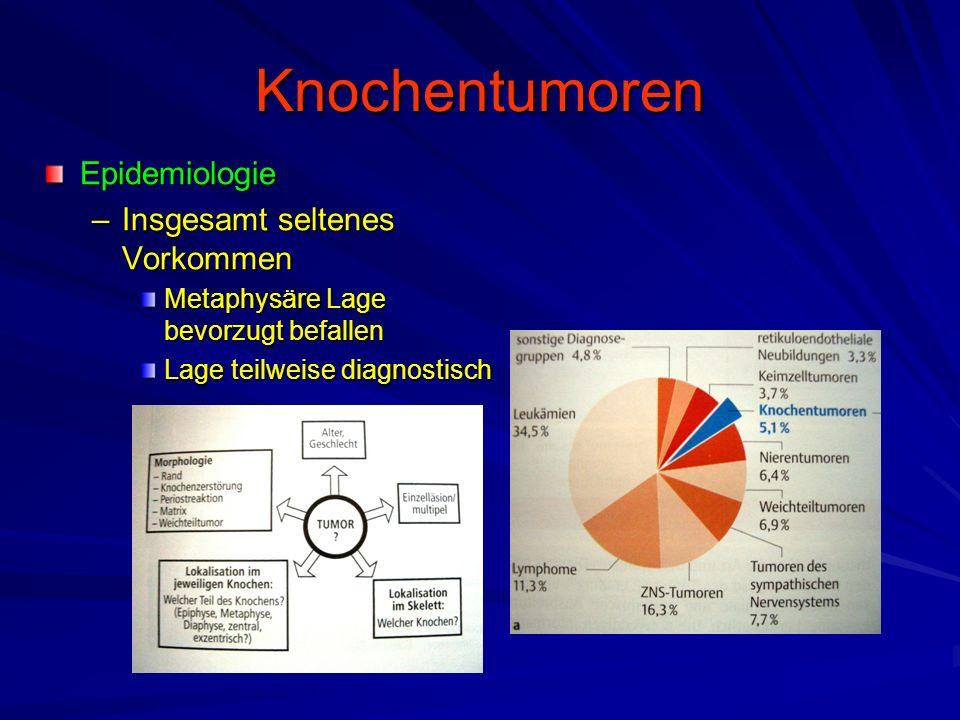 Knochentumoren Epidemiologie –Insgesamt seltenes Vorkommen Metaphysäre Lage bevorzugt befallen Lage teilweise diagnostisch