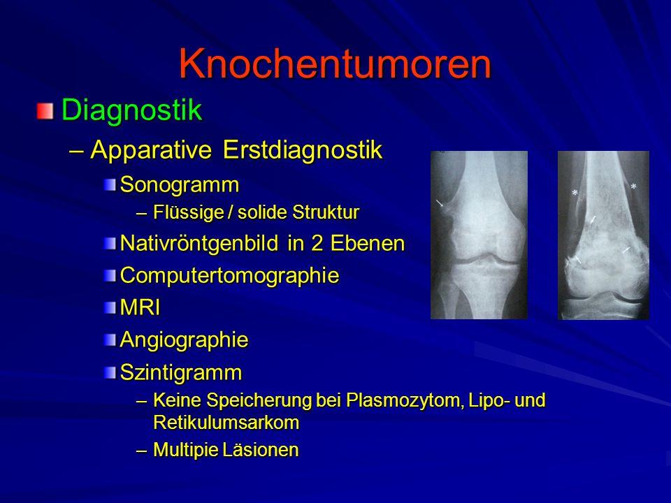 Knochentumoren Diagnostik –Apparative Erstdiagnostik Sonogramm –Flüssige / solide Struktur Nativröntgenbild in 2 Ebenen ComputertomographieMRIAngiographieSzintigramm –Keine Speicherung bei Plasmozytom, Lipo- und Retikulumsarkom –Multipie Läsionen