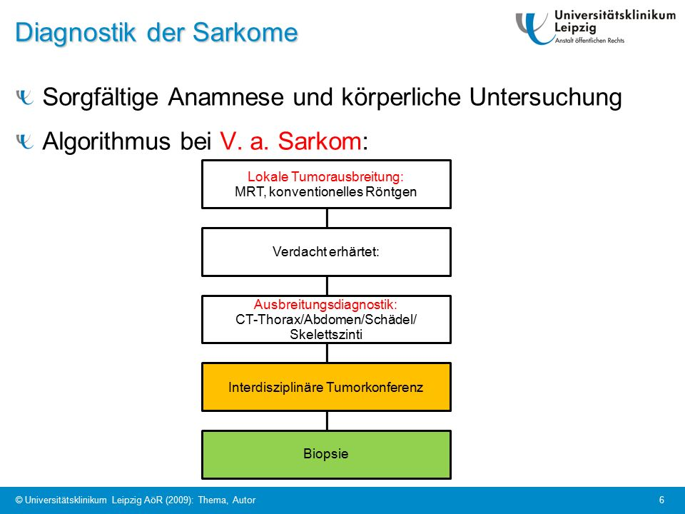 © Universitätsklinikum Leipzig AöR (2009): Thema, Autor 6 Diagnostik der Sarkome Sorgfältige Anamnese und körperliche Untersuchung Algorithmus bei V.