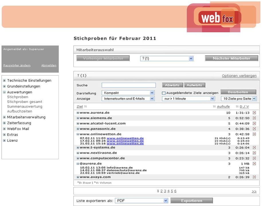 17Aurenz GmbH Dienstliche Stichproben Stichprobenauswertungen  URL  Anzahl der Aktivitäten  Dauer der Nutzung  Max.