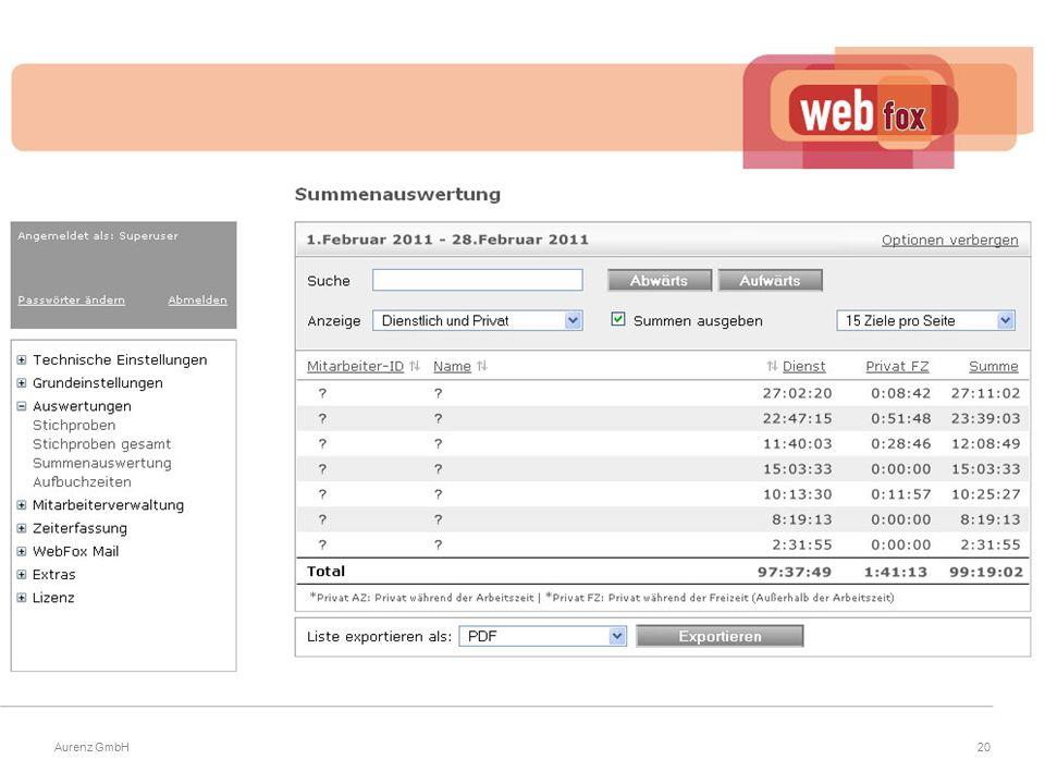 20Aurenz GmbH Summenauswertungen Gesamte Internetnutzung  Dienstliche Nutzung  Private Nutzung während der Arbeitszeit  Private Nutzungszeit während der Freizeit  Gesamtsumme