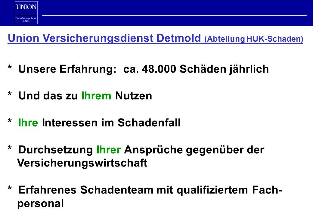 Gefahren beim Baden (Wohnheim) - Duschen, Betreuter im Toilettenstuhl, soll dort angegurtet werden.
