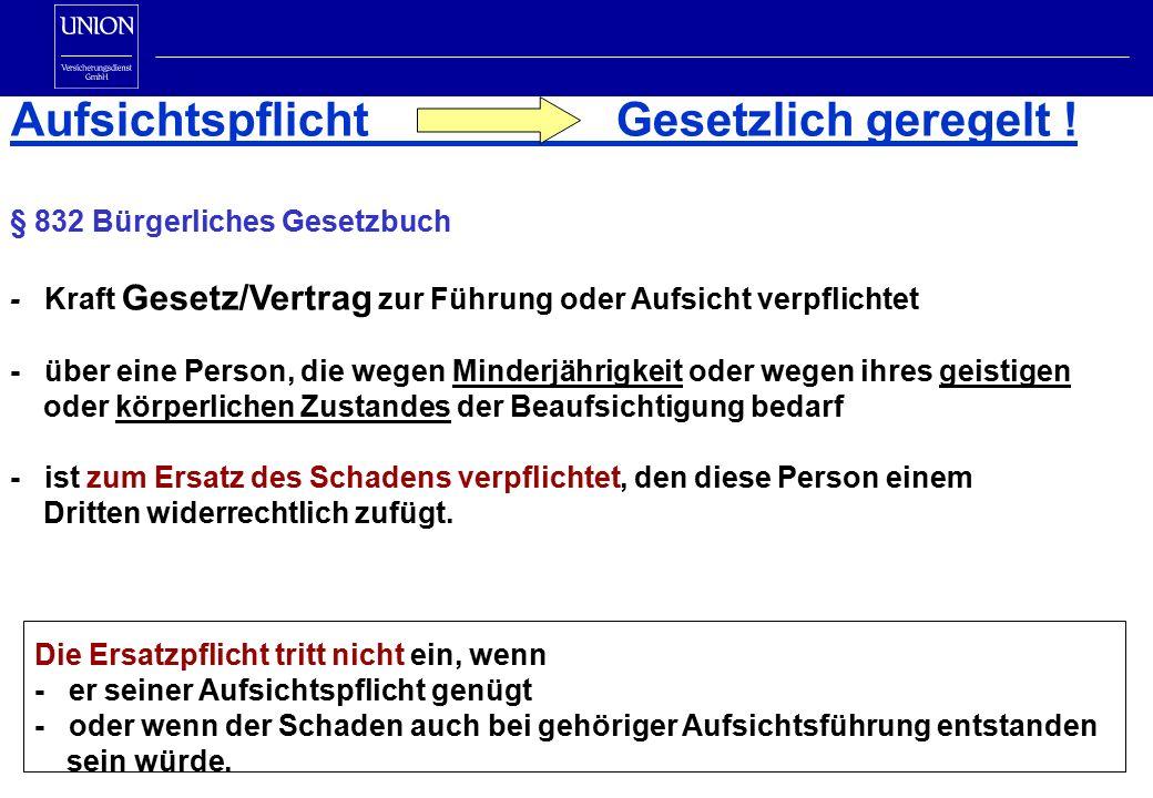 """Aufsicht über Volljährige (ohne Betreuer) Grundsätzlich möglich """"Aufsichtspflicht und Haftung 3."""