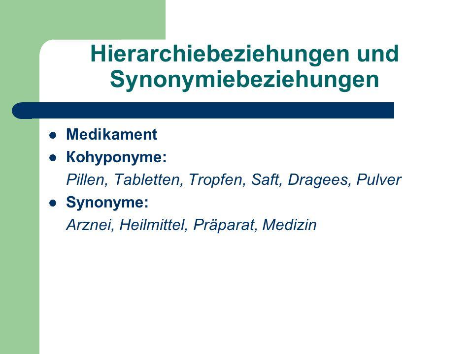Hierarchiebeziehungen und Synonymiebeziehungen Medikament Кohyponyme: Pillen, Tabletten, Tropfen, Saft, Dragees, Pulver Synonyme: Arznei, Heilmittel, Präparat, Medizin