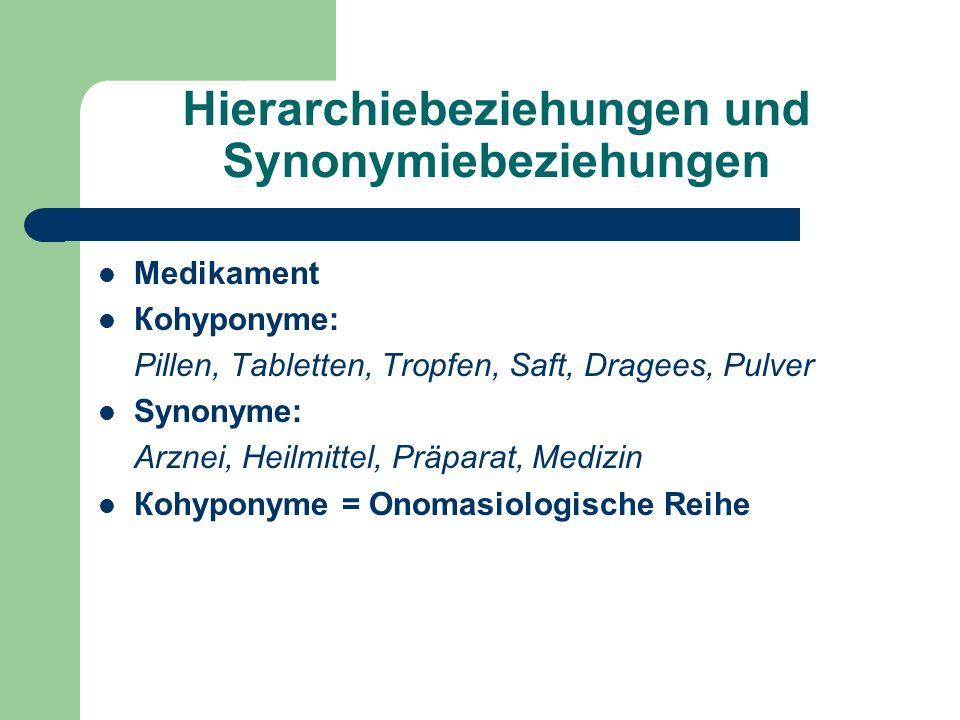 Hierarchiebeziehungen und Synonymiebeziehungen Medikament Кohyponyme: Pillen, Tabletten, Tropfen, Saft, Dragees, Pulver Synonyme: Arznei, Heilmittel, Präparat, Medizin Кohyponyme = Onomasiologische Reihe