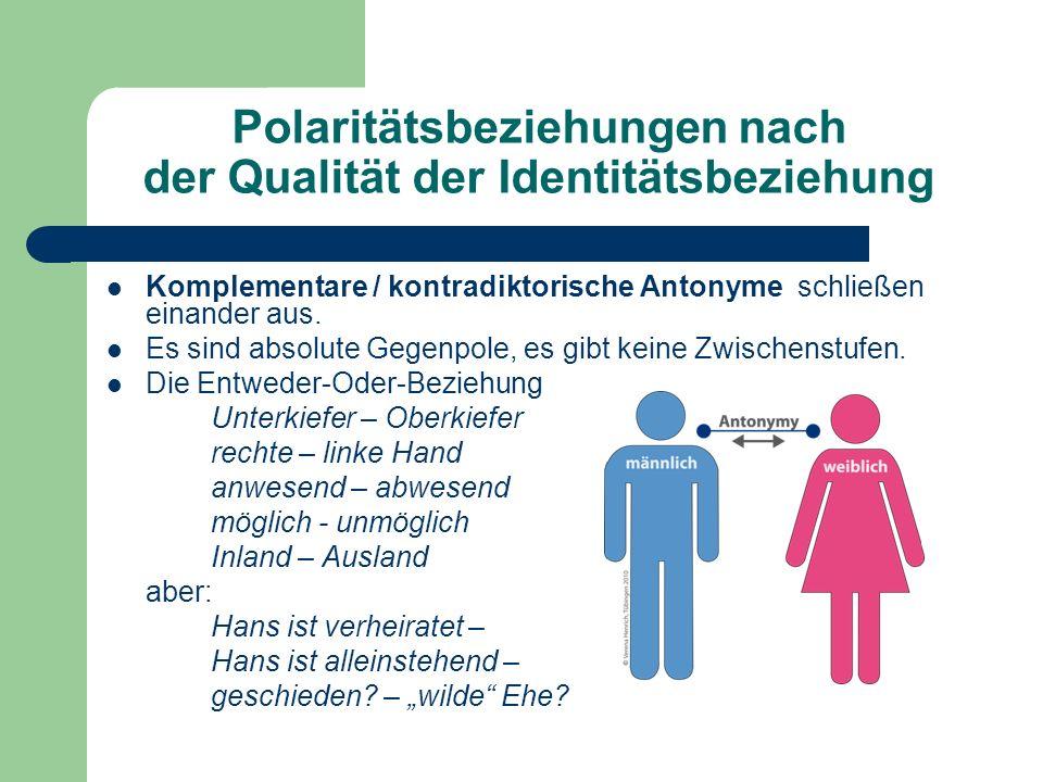 Polaritätsbeziehungen nach der Qualität der Identitätsbeziehung Komplementare / kontradiktorische Antonyme schließen einander aus.