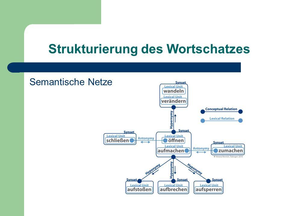 Strukturierung des Wortschatzes Semantische Netze