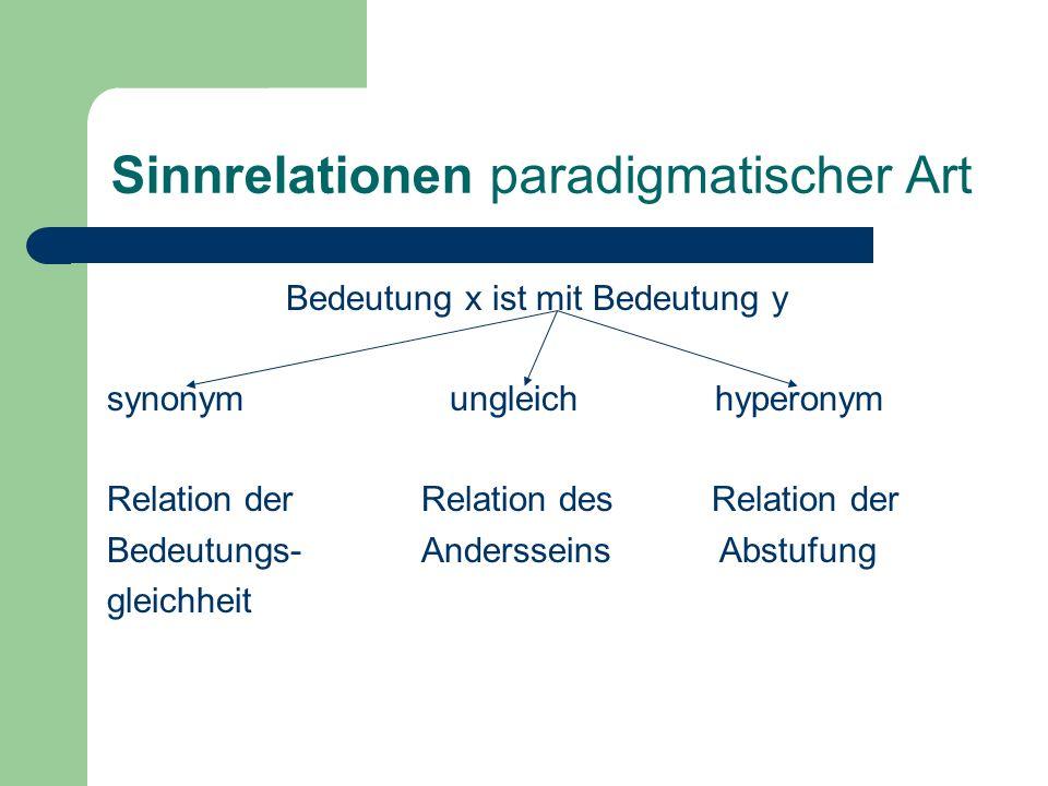 Sinnrelationen paradigmatischer Art Bedeutung x ist mit Bedeutung y synonym ungleich hyperonym Relation derRelation des Relation der Bedeutungs- Andersseins Abstufung gleichheit